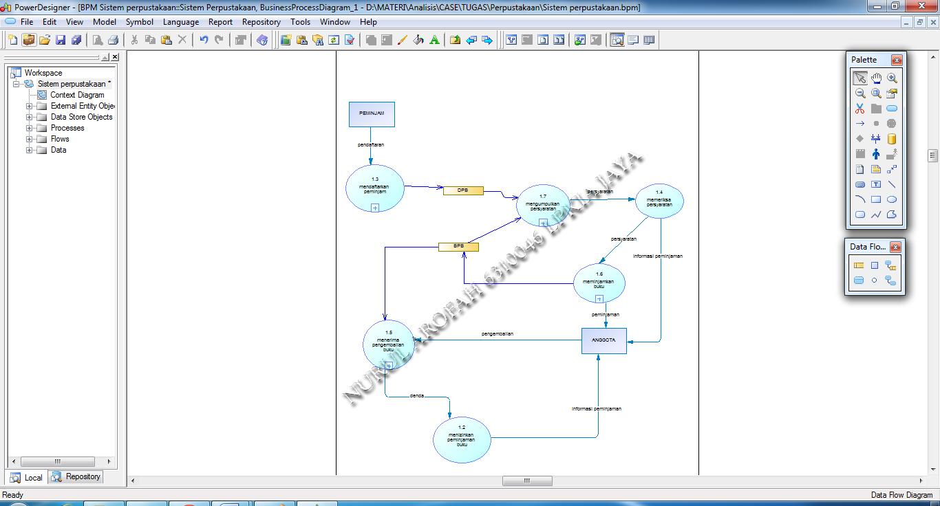 Membuat data flow diagram menggunakan sybase power designer 15 kita beri nama sistem perpustakaan ccuart Choice Image
